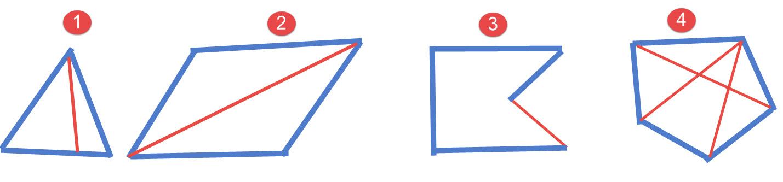 האם הקווים האדומים הם אלכסונים או לא.