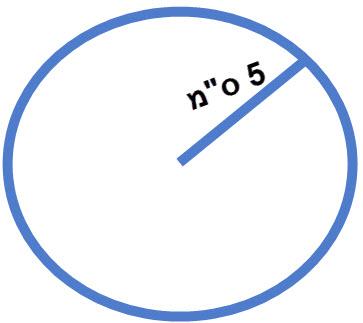 """מעגל שרדיוסו הוא 5 ס""""מ"""