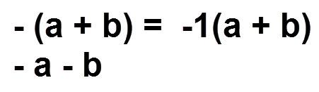 הוהוכחת הכלל  a + b) = - a - b) -