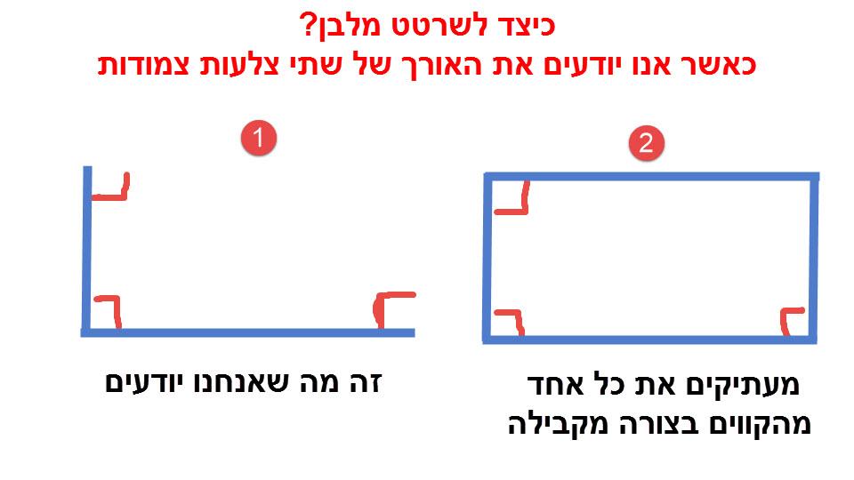 כיצד לשרטט מלבן כאשר אנו יודעים את האורך של שתי צלעות צמודות