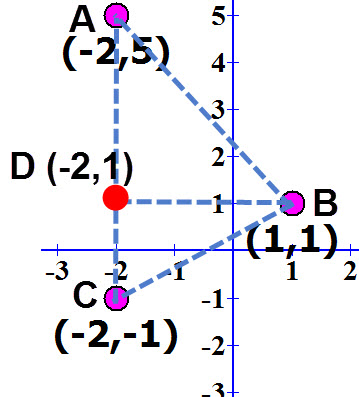 בשרטוט ניתן להבין טוב יותר מדוע האורך של BD הוא 3.