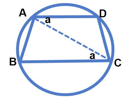 טרפז החסום במעגל הוא טרפז שווה שוקיים