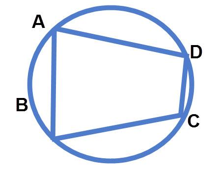 מרובע החסום במעגל