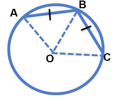 אז כאשר נחבר את קצוות המיתרים עם מרכז המעגל נקבל שני משולשים חופפים. OAB ו  OCB
