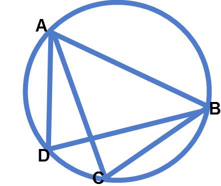 נתון מעגל עם מיתרים רבים. צריך לסרוק את היקף המעגל ולנסות לזהות מקרים בהם זוויות היקפיות נשענות על אותה קשת