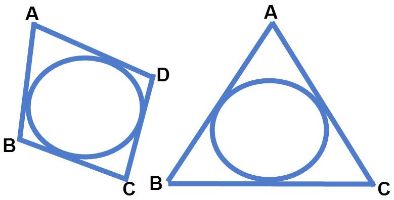 צורה החוסמת מעגל היא צורה המשיקה למעגל