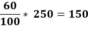 המחיר הסופי של התנור 150 שקלים