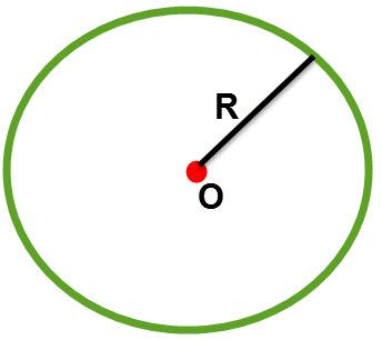 רדיוס מעגל