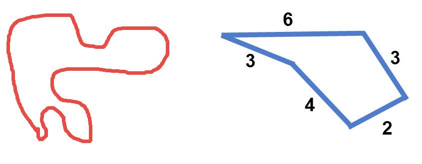 דוגמאות לצורות עם היקף. צורה הבנויה מצלעות וצורה מקו עקום