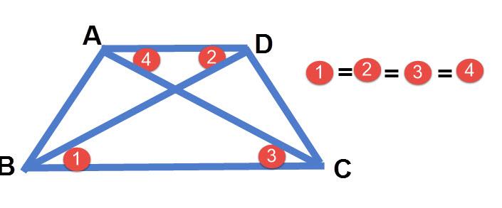 בטרפז שווה שוקיים האלכסונים יוצרים 4 זוויות השוות זו לזו