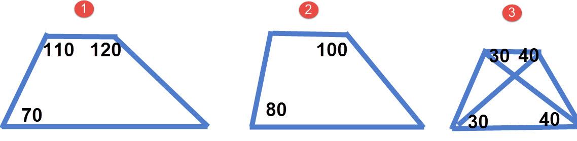 1. האם מרובע שבו זוויות צדדיות שוות ל 70 ו 110 יכול להיות טרפז? 2. האם ממרובע שבו אין מידע על זוויות לאורך אותה שוק הוא טרפז? 3. האם מרובע שבו זוויות מתחלפות אינן שוות הוא טרפז.