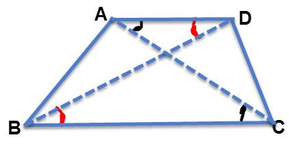 ישר החותך את בסיסי הטרפז יוצר זוויות מתחלפות שוות בין ישרים מקבילים