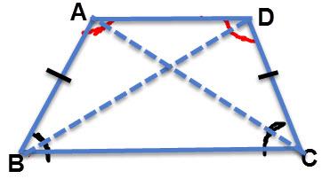 תכונות טרפז שווה שוקיים: השוקיים שוות, האלכסונים שווים, זוויות על אותו בסיס שוות.