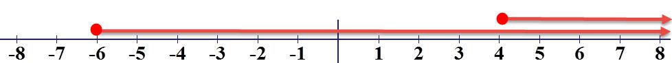 התשובה הסופית היא השטח המשותף לשני החצים x ≥ 4