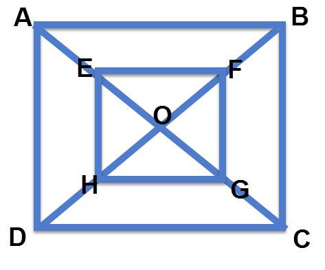 חישוב שטח ריבוע, שרטוט התרגיל