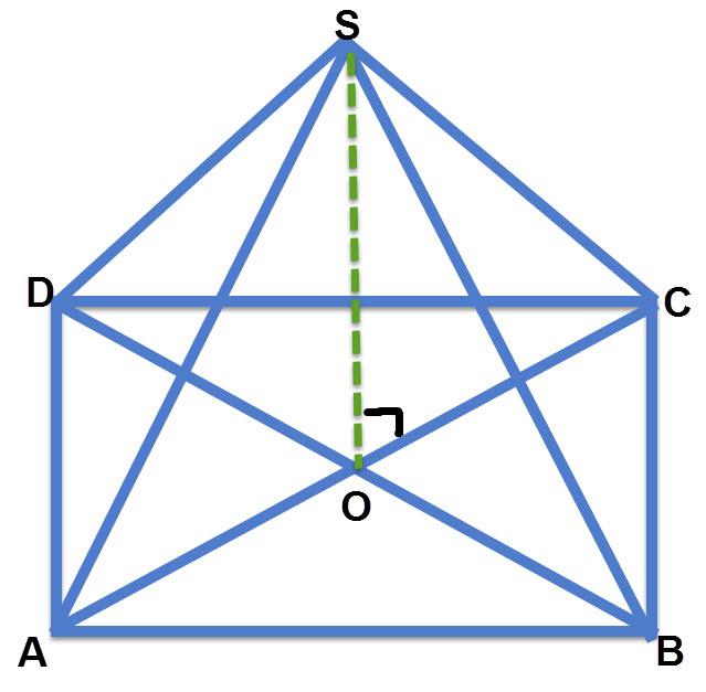 פירמידה מלבנית וישרה