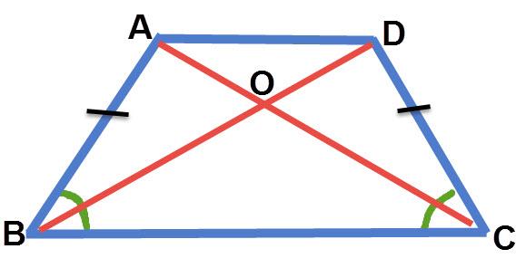 שרטוט התרגיל, הוכחה שאלכסוני הטרפז יוצרים שני משולשים שווי שוקיים
