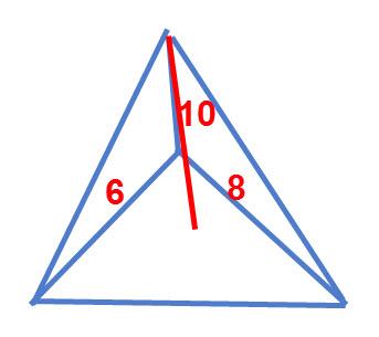 חישוב נפח פירמידה משולשת