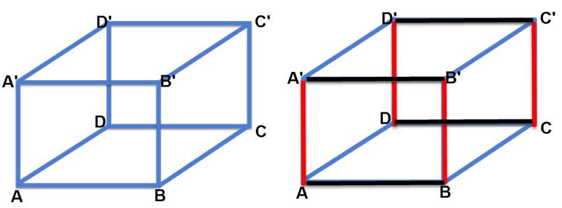 על מנת להמחיש שכל מקצוע מופיע בתיבה 4 פעמים צבעתי את 4 הגבהים באדום. 4 מקצועות הרוחב באדום. ו 4 מקצועות האורך בכחול.