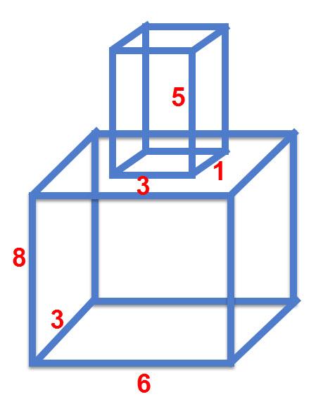 תרגיל: חישוב שטח פנים של שתי תיבות