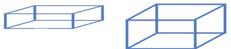 הגדלה של מקצוע אחד (במקרה זה הגובה) משנה גדלים של 4 מקצועות אבל משיארה שתי פיאות ללא הגדלה. לכן לא ניתן לקבוע פי כמה שטח הפנים גדל.