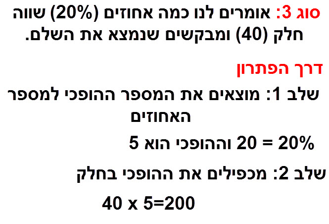 כאשר אומרים לנו כמה אחוזים הם חלק. למשל 30% הם 24. נכפיל את החלק במספר ההופכי: 24*(10/3) = 80.