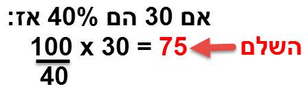 אם 30 הם 40% אז 30 * 100/40 = 75 הוא השלם.