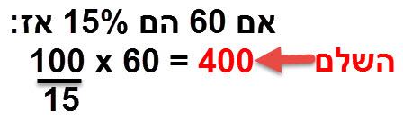 אם 60 הם 15% אז 60 * (100/15) = 400 הוא השלם.
