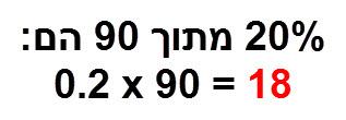 20% מתוך 90 הם 0.2*90 = 18