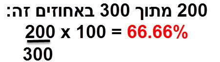 200 מתוך 300 באחוזים זה (200/300) * 100 = 66.66%