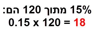15% מתוך 120 הם 0.15*120 = 18