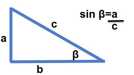 סינוס = הצלע שמול הזווית לחלק ביתר.