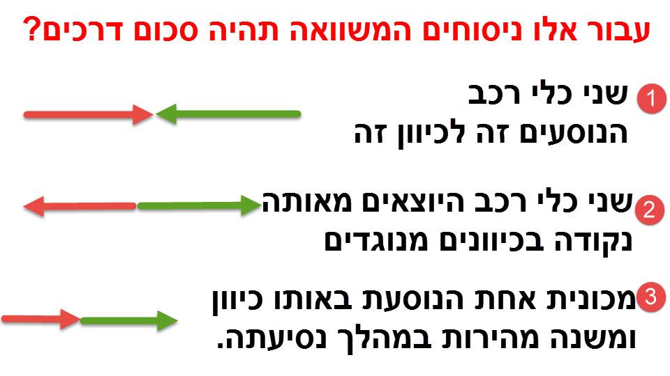 הסבר לנוסחאות סכום דרכים כפי שפורט למעלה