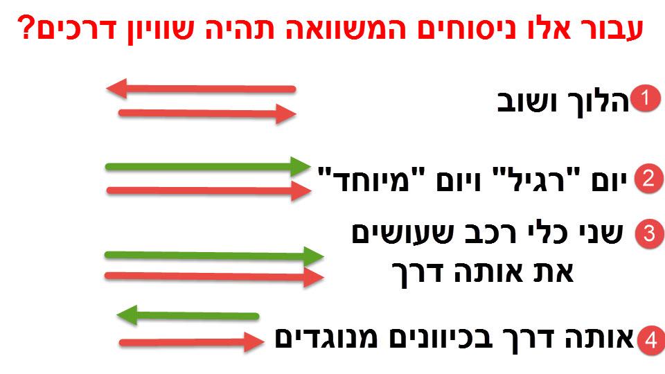 הסבר לנוסחאות שוויון דרכים כפי שפורט למעלה