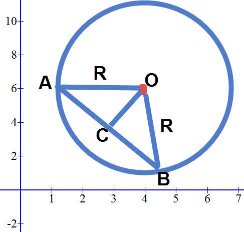 CB הוא גודל ידוע, את OC ניתן לחשב ולכן ניתן למצוא את R