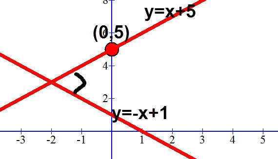 משוואת הניצב y=x+5, נקודה דרכה הוא עובר והניצב השני במשולש