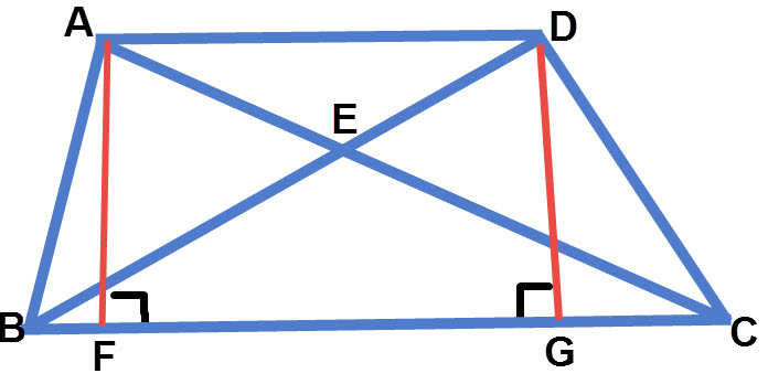 שרטוט התרגיל חישוב שטח משולש