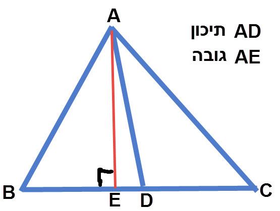 תיכון מחלק את המשולש לשני משולשים שווי שטח
