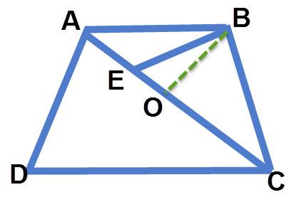 היחס בין שטח משולש ABE לשטח משולש CBE שוו ליחס AE:CE בגלל ש BO הוא גובה משותף לשניהם