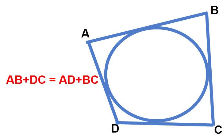אם מרובע חוסם מעגל אז סכום כל זוג צלעות נגדיות שווה זה לזה