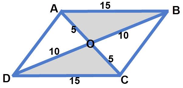 משולשים ADO ו COD הם משולשים שלא יכולים להתקיים במציאות. כי סכום שתי צלעות במשולש חייב להיות גדול יותר מהצלע השלישית.