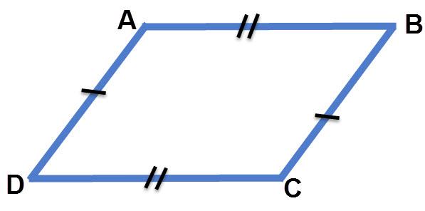 מרובע שיש בו שני זוגות של צלעות נגדיות שוות בגודלן הוא מקבילית