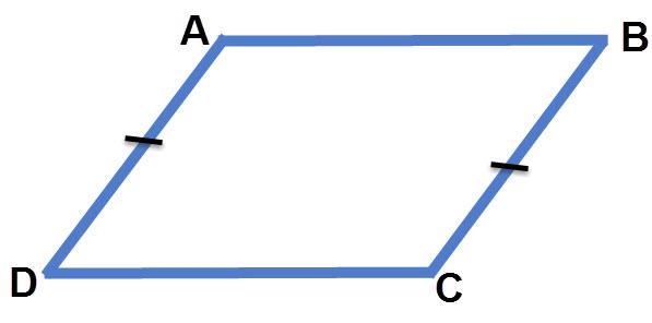 מרובע שיש בו זוג אחד של צלעות שהן גם שוות וגם מקבילות הוא מקבילית