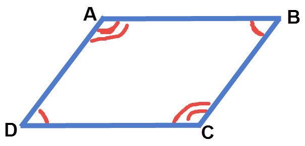 מרובע שבו יש שני זוגות של זוויות נגדיות שוות הוא מקבילית.