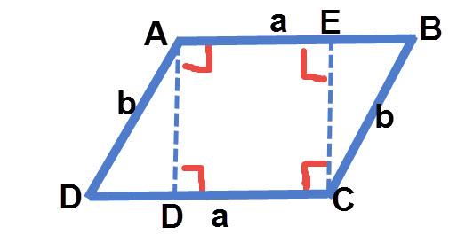 שני גבהים מקודקודי המקבילית יוצרים מלבן