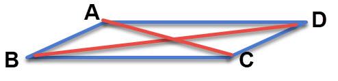 במקבילית כזו קל באופן יחסי לזהות שהאלכסונים לא שווים באורכם, לא מאונכים ולא חוצה זווית.