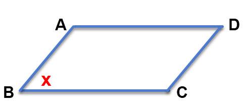 בעזרת הזווית x ניתן להגדיר את כל 4 הזוויות במקבילית