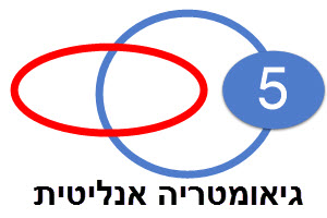 גיאומטריה אנליטית 5