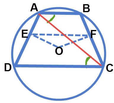 שתי הזוויות הירוקות הן מתחלפות שוות ולכן BC = AD