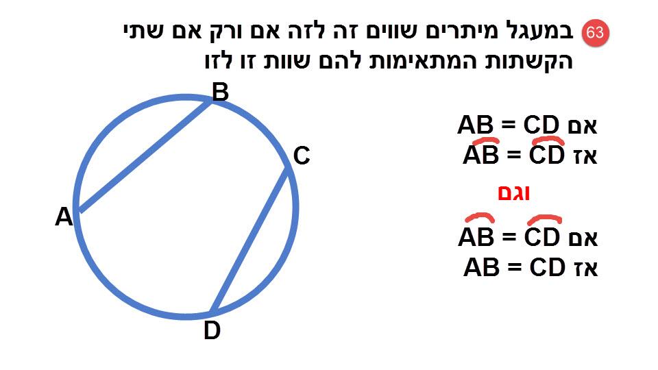63 במעגל, מיתרים שווים זה לזה אם ורק אם שתי הקשתות המתאימות להם שוות זו לזו